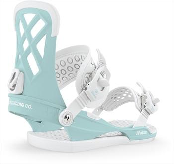 Union Milan Women's Snowboard Bindings, S Pastel Blue 2020