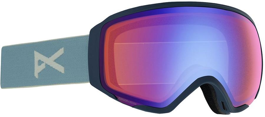 Anon WM1 Sonar Blue Women's Ski/Snowboard Goggles, S/M MFI Slate